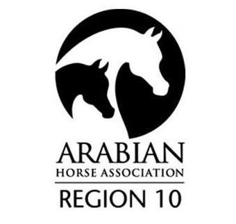 2019 Region 10 Results